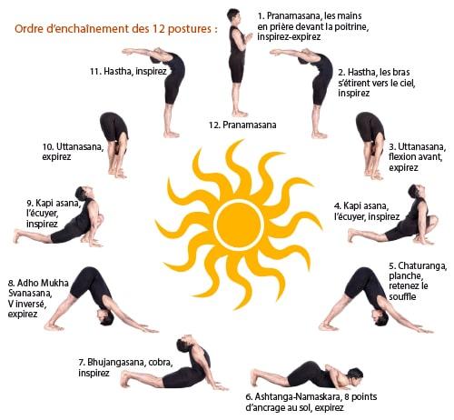 """Résultat de recherche d'images pour """"images yoga"""""""
